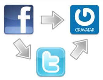 sincronizzare avatar social network Social network: come sincronizzare le immagini del profilo